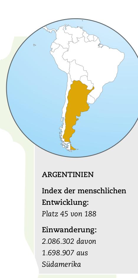 Karte und Infokasten Argentinien