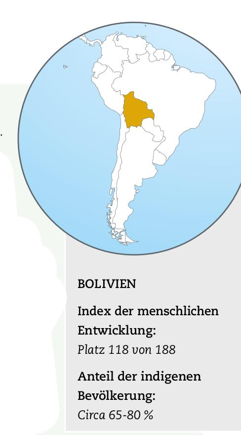 Karte und Infokasten Bolivien