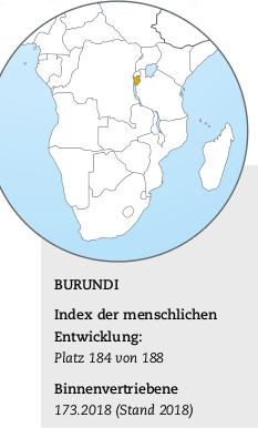 Karte und Infokasten Burundi