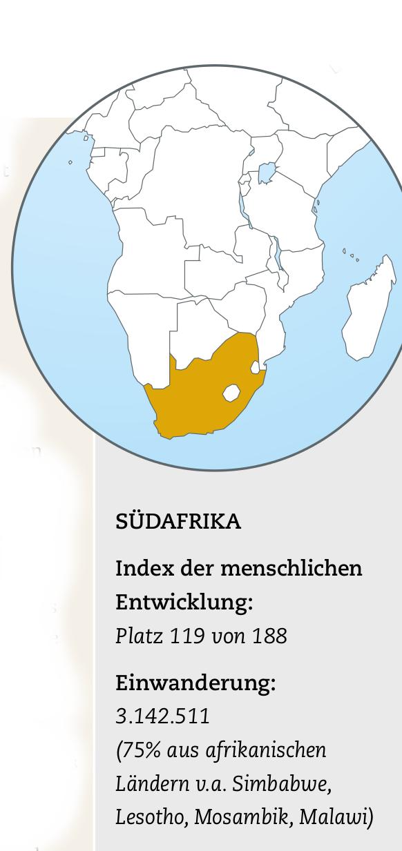 Karte und Infokasten Südafrika
