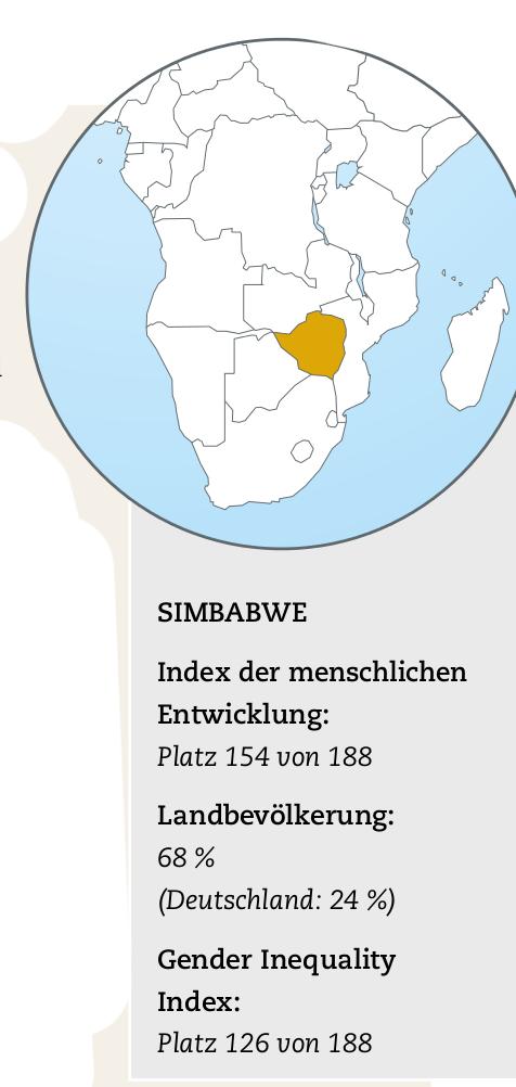 Karte und Infokasten Simbabwe
